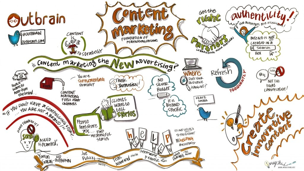SEO e Content Marketing: una coppia di fatto